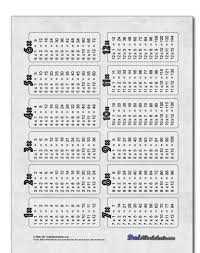 6th grade math worksheets u2013 wallpapercraft