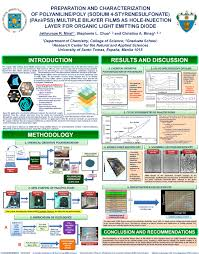 Science Topics for Research Papers   LetterPile Questia