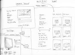 interaction design bolt peters interaction design