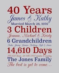 40 year anniversary gift πάνω από 25 κορυφαίες ιδέες για 40 year anniversary gift στο
