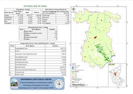 Grid Map District Wise Thematic Maps Of Karnataka