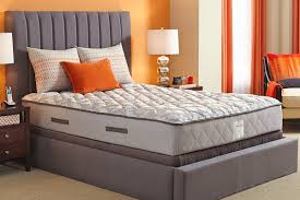 Types Of Bed Frames by Mattress U0026 Box Spring Kimpton Style