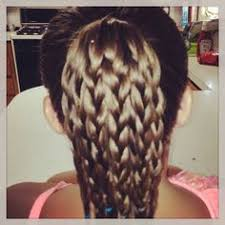 gymnastics picture hair style hairstyles for graduation caps hair is our crown