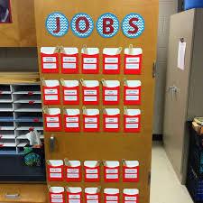 Kindergarten Teacher Assistant Job Description Lecturer Job Description Duty Of A Teacher Description1084 Thumbn
