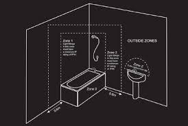 simple 50 bathroom light regs design decoration of bathroom zones
