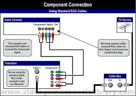 hdmi to rca cable wiring diagram efcaviation com