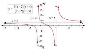 algebra math teacher u0027s resource blog