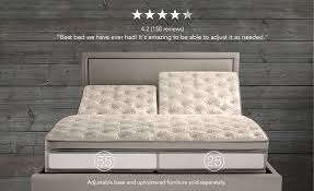 Comfort Corporation Https Www Sleepnumber Com Assets Img Mse Changeo