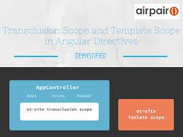 travel app in 2 hours sabre lumx nodejs and angular