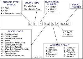 67 72 chevy vin decoder decode chevy vin
