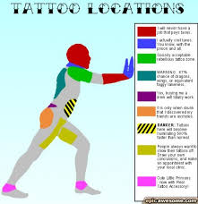 tattoo ideas for engineers tattoos in the workplace engineering