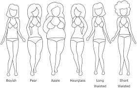 belly bandit sizing belly beyond belly bandit size guide fit your belly wrap
