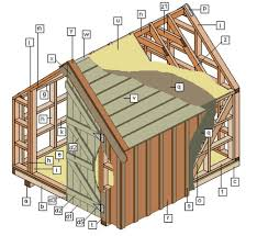Free Do It Yourself Shed Building Plans by The 7 Factors That Affect Your Shed Design Zacs Garden