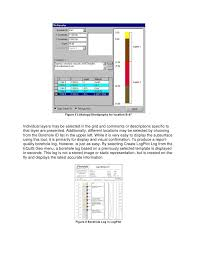 Bartender Job Description Resume by Visualizing Environmental Data Using Arcview And Equis