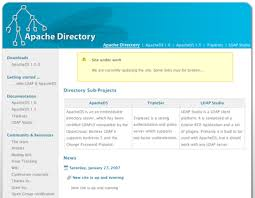 exporting a confluence space as a website apache directory