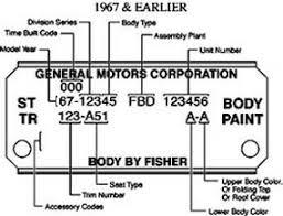 1964 chevelle trim tag breakdown
