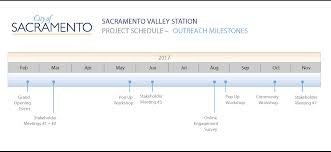 Sacramento Light Rail Schedule Station Master Planning City Of Sacramento