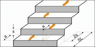 treppen rechner baua sichere treppen die gestaltung sicherer treppen
