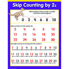 Skip Count By 2s Hundreds Chart 72 Best Maths Skip Counting Images On Skip Counting