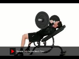 Incline Bench Press Grip Reverse Grip Incline Bench Press Exercise Youtube
