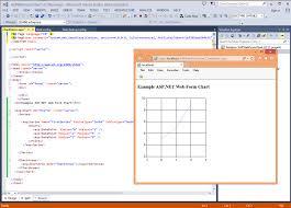 Visual Studio Code Map Adding A Chart To An Asp Net Web Form Page James D Mccaffrey