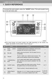 1997 toyota tacoma owners manual 2013 toyota tacoma toyota universal display audio system owner s