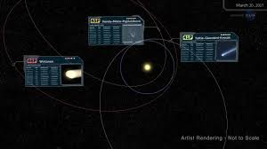 comets 41p 45p 46p youtube
