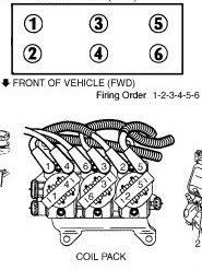 need complete wiring diagram for the spark plugs fixya