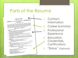picture of a resume resume workshop