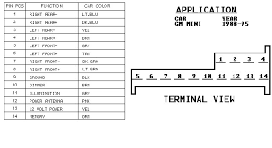 2003 buick rendezvous radio wiring diagram buick wiring diagrams