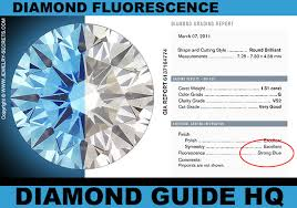 how much are black lights fluorescence jewelry secrets