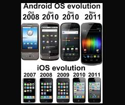 Ios Meme - android vs ios funny pictures quotes memes funny images