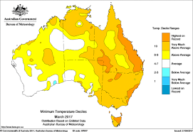 surface minimum bureau annual climate statement 2017