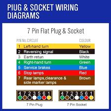 diagram 5 pin flat trailer wiring diagram great 7 5 pin flat