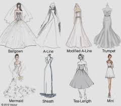wedding dress quizzes wedding dress style quiz bridalshowerinvitations911