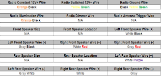 2012 ford focus se stereo wiring diagram ford wiring diagram gallery
