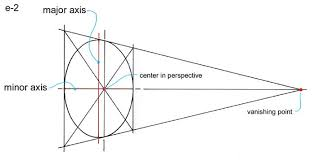 tutorials drawing ellipses