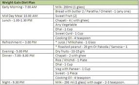 25 answers what is the best vegetarian diet plan to gain