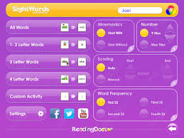 phonics for beginners learn to read with letters sounds and