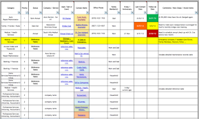free excel spreadsheet templates for project management management