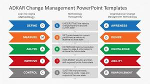 comparison chart template six sigma slidemodel