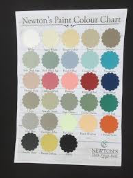 127 best newtons chalk finish paints images on pinterest chalk