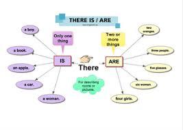 academic english writing skills archives academic english