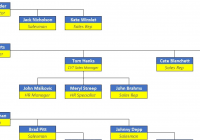 automatic org chart maker advanced version u2013 excel template
