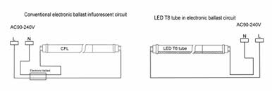 rewire fluorescent light for led nsy t5 18w t5 tube