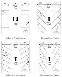 common dimensions for straight and angled parking parking lot