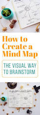 Mapping The World With Art by Best 25 Mind Map Art Ideas On Pinterest Mind Map Design