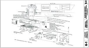 Kitchen Ventilation System Design Commercial Kitchen Exhaust Design Rapflava