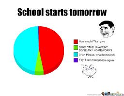 School Starts Tomorrow Meme - school is starting by noobiexd meme center