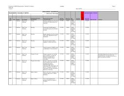 Requirements Traceability Matrix Template Excel Requirements Traceability Matrix Template Rubybursa Com